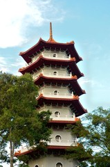 Chinese Pagoda with sky background