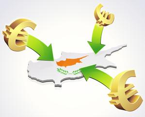 Arrivée d'Euros à Chypre