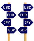 Imitation signpost about most traded four currencies Isolated