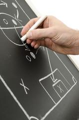 Hand writing a fotball strategy