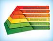 Pyramidal presentation concept