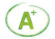 A 1-Plus Zeichen, Energieeffizienz-Klassen