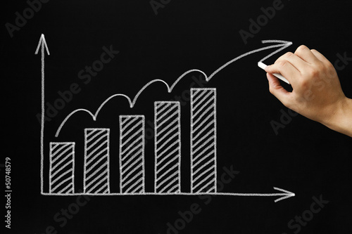 Growth Graph on Blackboard