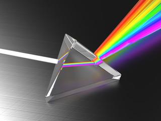 light dividing prism