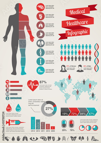 Medical and healthcare infographics