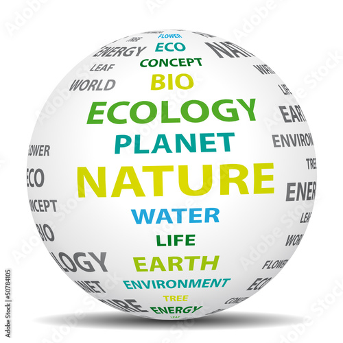Nature and resources words globe.