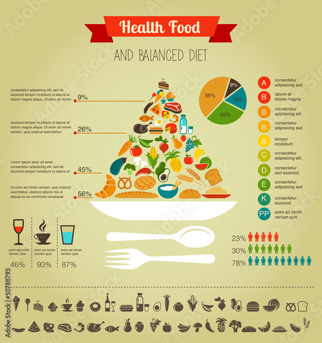 Health food pyramid infographic, data and diagram