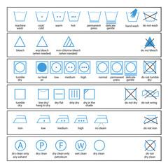 textile care symbols