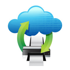 printer cloud computing concept
