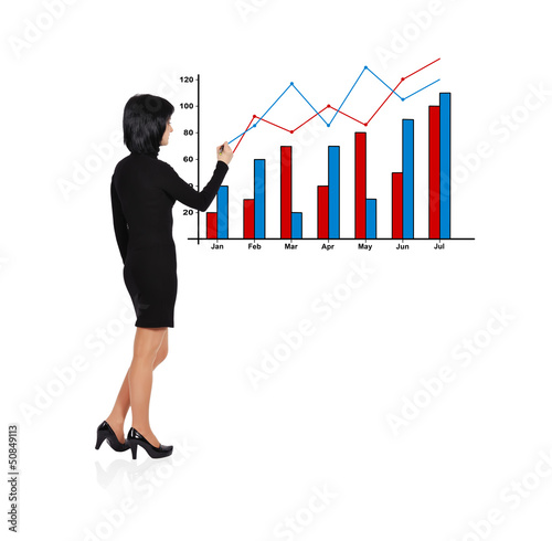 woman drawing chart profit