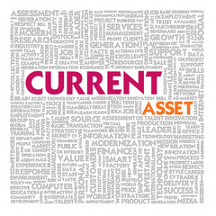 Business word cloud for business and finance concept, Current as