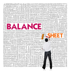 Business word cloud for business and finance concept, Balance sh