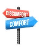 discomfort versus comfort road sign poster