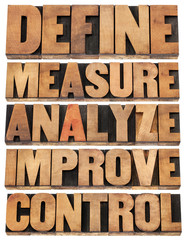 define, measure, analyze, improve, control