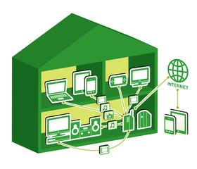 ホームネットワーク