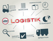 Logistik Transport Overnight