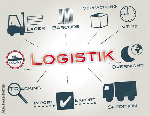 Logistik Transport Overnight