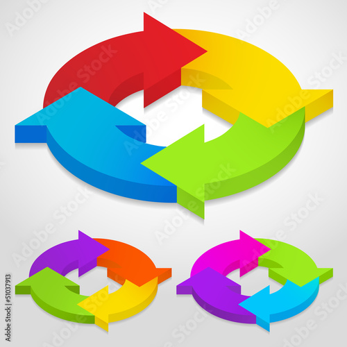 3D arrows for continual four step proces