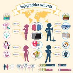 Elementos infográficos sobre igualdad y retribución