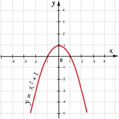 Vector  mathematical function graph