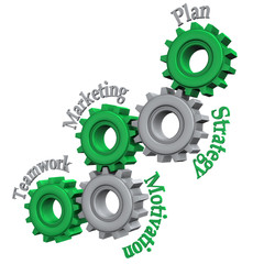 Gears From Teamwork To Plan
