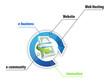 online market expenses illustration