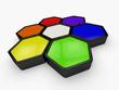 3D Farbkreis aus Sechsecken