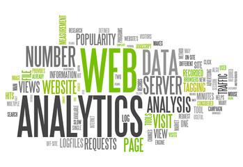 "Word Cloud ""Web Analytics"""