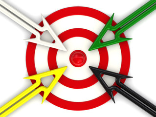 Концепция стремления к намеченной цели