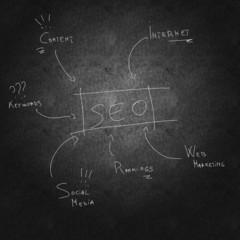 Search Engine Optimization (SEO) chart