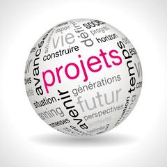 Sphère Projets