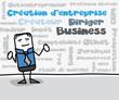 Nuage de tags - Mots-clés : Création d'entreprise