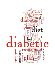 Diabetic Diet Plans will help Combat Diabetes