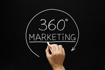 360 Degrees Marketing Concept