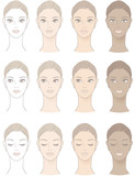 ビューティー 肌 顔  Chart of Beautiful Woman complexion
