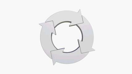Der Kreislauf