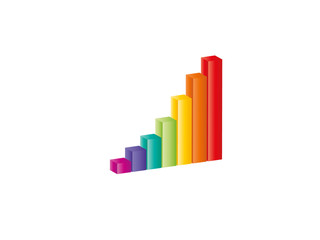 3D bar chart with white background.