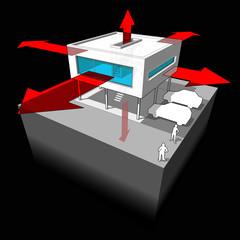 Heat loss diagram