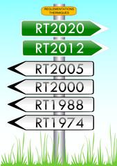 Panneau Signalisation Règlementations Thermiques
