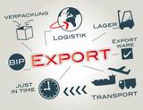 Export, Exportweltmeister, Logistik, Transport, BIP