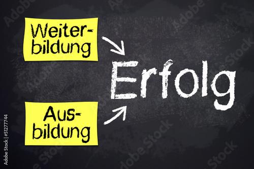 Kreidetafel mit Zettel, Weiterbildung, Ausbildung und Erfolg