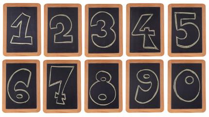 Set numeri su lavagna