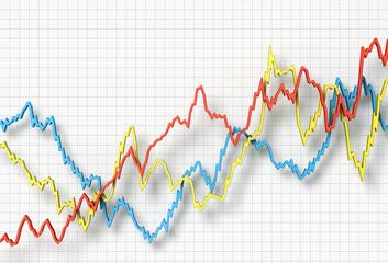 3d Financial chart