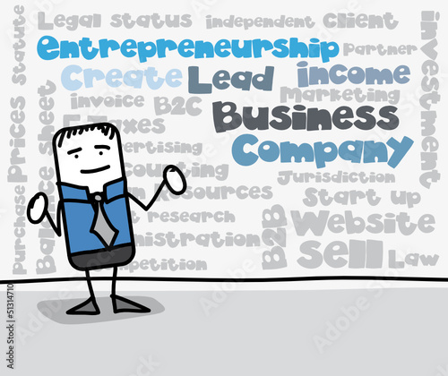 Tag cloud : Entrepreneur