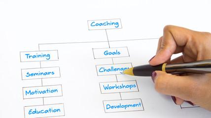 Coaching Sitemap Illustration