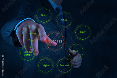 businessman hand shows diagram of business success chart concept