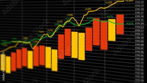Tableau croissance financière jaune rouge orange