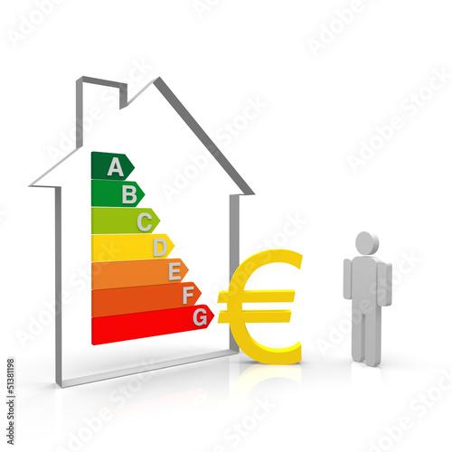 Haus, euro, kosten, Energieausweis,