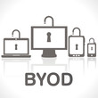 BYOD - smartphone - tablette tactile - ordinateu - portable