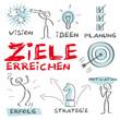 Ziele erreichen, Motivation, erfolg, lösung, Vision